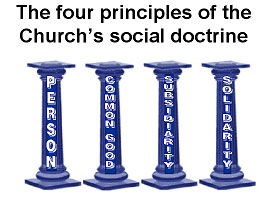 The four principles of Church's social doctrine